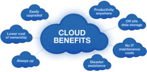 allin1number cloud benefits